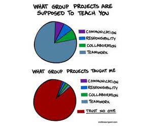 Group Project - Effective Learning